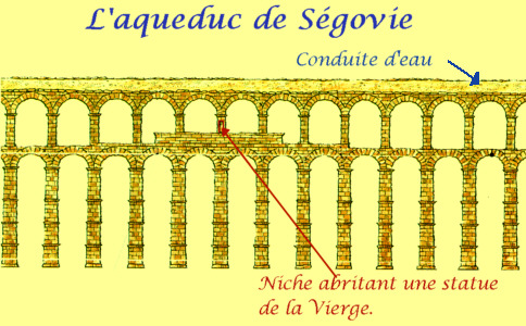 ségovie aqueduc romain
